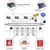 Honeywell 火灾探测系统-福德控制仪器