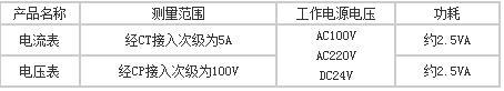 上海自一船用仪表有限公司电流电压表主要数据