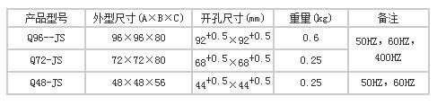 上海自一船用仪表有限公司生产的船用计时器产品分类