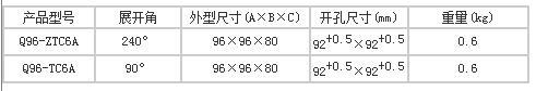上海自一船用仪表有限公司生产的产品船用带报警输出热电偶温度表产品分类