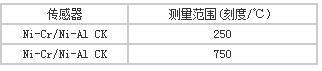 上海自一船用仪表有限公司生产的产品船用带报警输出热电偶温度表K型Q96-TC6A测量范围