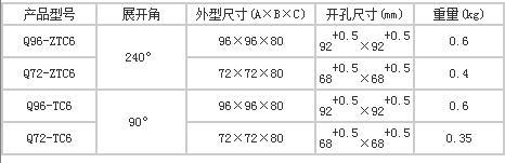 上海自一船用仪表有限公司生产的热电偶温度表K型Q96-TC6产品分类