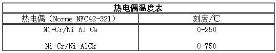 上海自一船用仪表有限公司生产的热电偶温度表K型Q96-TC6具体参数
