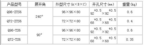 上海自一船用仪表有限公司生产的热电阻温度表(TS6 PT100型)产品分类