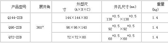 上海自一船用仪表有限公司生产的Q96-ZSB带并车脉冲输出型同步指示器产品分类