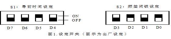 上海自一船用仪表有限公司生产的Q96-ZSB带并车脉冲输出型同步指示器示意图