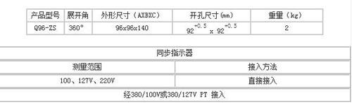 上海自一船用仪表有限公司生产的同步指示器产品分类