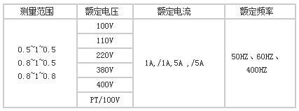 上海自一船用仪表有限公司生产的船用三相功率因素表测量范围