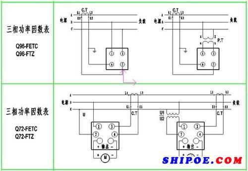 上海自一船用仪表有限公司生产的船用三相功率因素表接线图