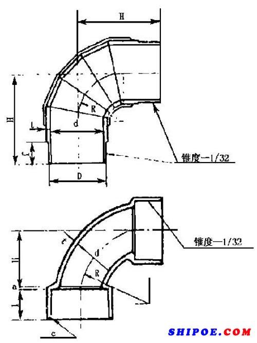 富士虾米腰和整体弯头结构
