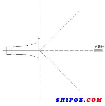 图1 船用汽笛、船用电笛号笛电声性能试验布置