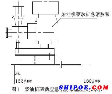 CWY 型船用柴油机应急消防泵