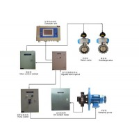 RD-ODME-IIA排油监控系统—融德机电