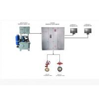 液壓式閥門遙控系統—融德機電