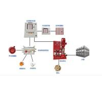 RDFF固定式局部水基灭火系统—融德机电