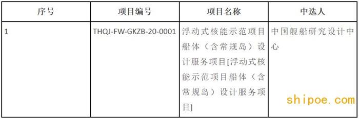 浮动式核能示范项目船体(含常规岛)设计服务项目中标公告