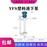 北原泵业  FYS塑料液下泵